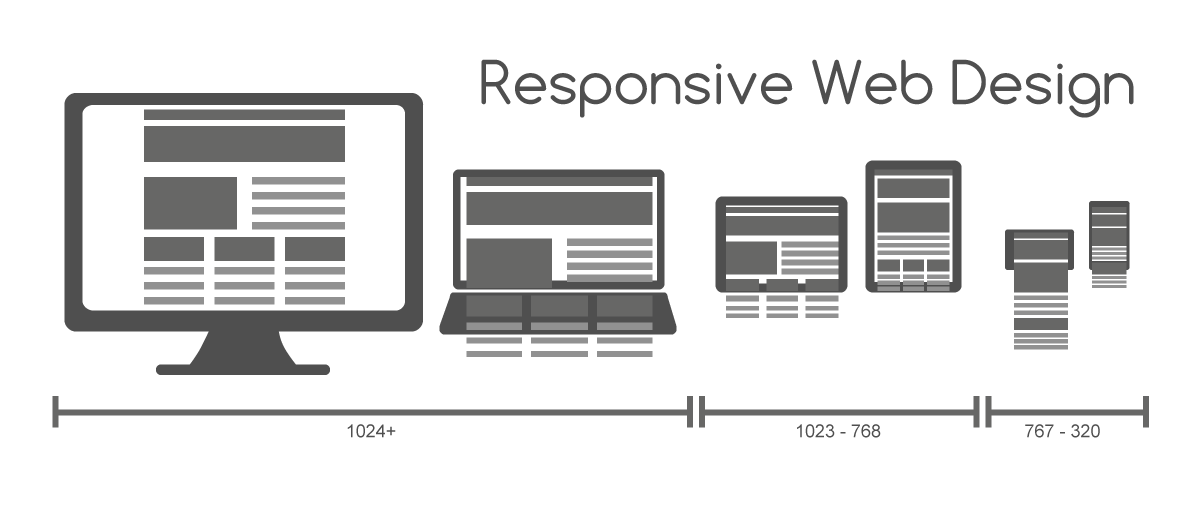 Responsive_Phone